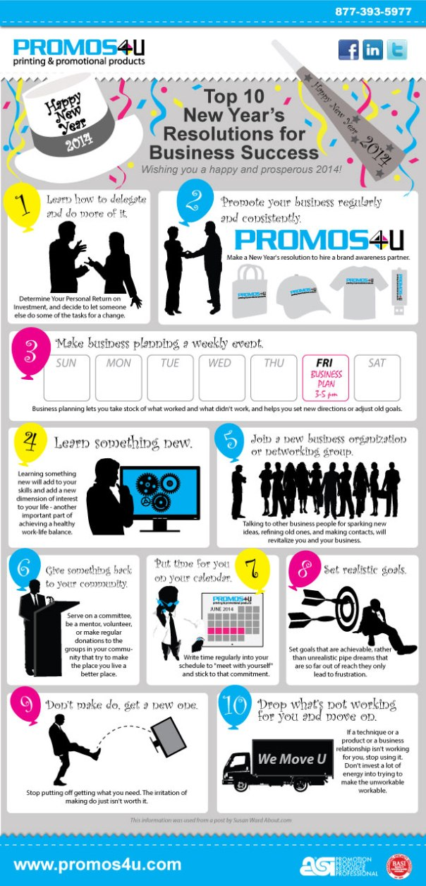 Happy New Year from Promos4U